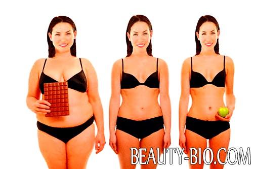 как можно похудеть при климаксе