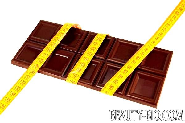 Диета шоколадная отзывы