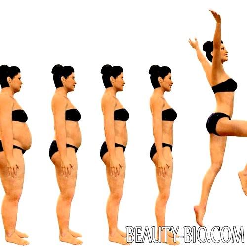 как можно похудеть живот