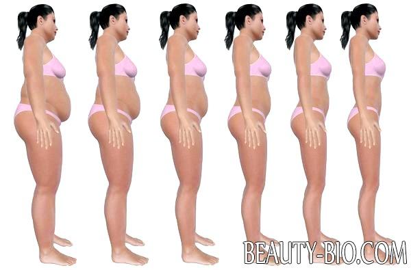 как убрать жир с талии со спины