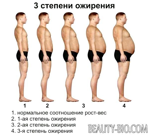 как похудеть за неделю ребенку
