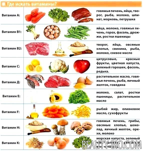 питание для похудения на 10 кг